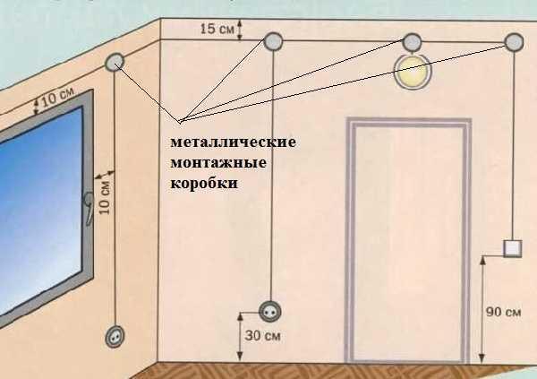 Электропроводка в деревянном доме: правила проектирования и инструктаж по монтажу
