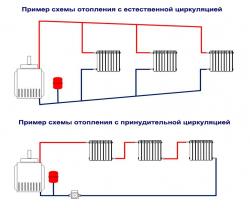 Двухтрубная система отопления частного дома: сравнение схем