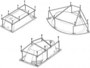 Каркас для ванны: руководство по изготовлению дополнительной опоры