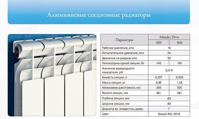 Расчет объема трубы: как рассчитать по формулам в литрах и в м3