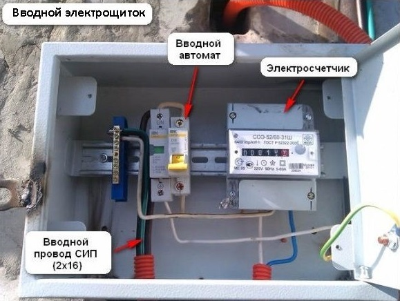 Уличный ящик для электросчетчика: требования к электрощитку и правила выбора и монтажа