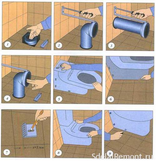 Как закрепить унитаз к полу: обзор методов установки