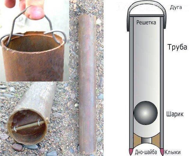 Чистка скважины своими руками: лучшие методы и как прочистить от песка
