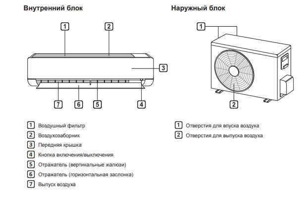 Обзор сплит-системы lg p09ep: характеристики, функции, отзывы и сравнение с конкурентами