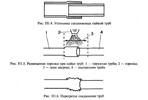 Медные трубы для отопления: разновидности и технология соединения