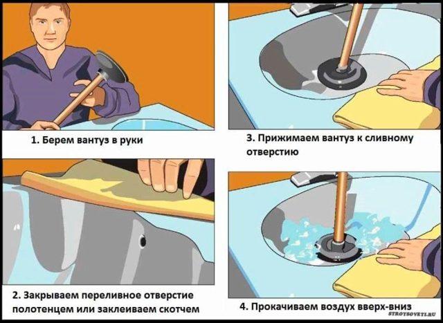 Как устранить засор в раковине: что делать если засорилась раковина, как и чем пробить засор