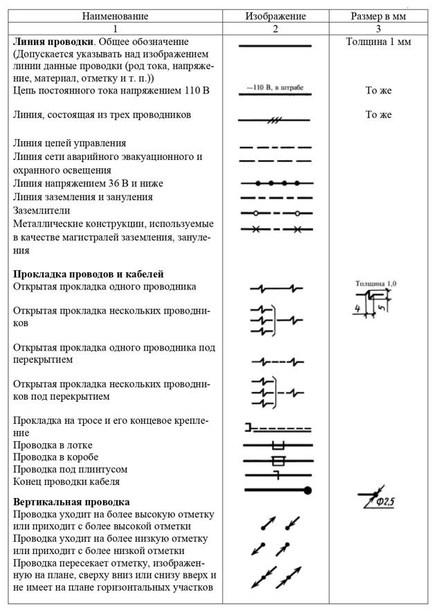 Условные обозначения в электрических схемах: расшифровка графических и буквенно-цифровых обозначений