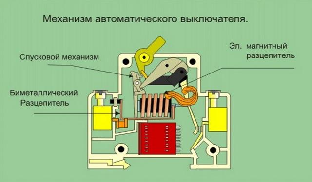Критерии выбора и правила подключения УЗО для водонагревателя