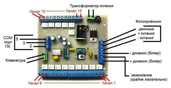 Выключатель света с регулятором яркости: критерии выбора диммера