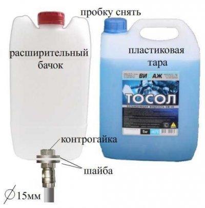 Расширительный бак для отопления открытого типа: виды, устройство, назначение и пример расчета