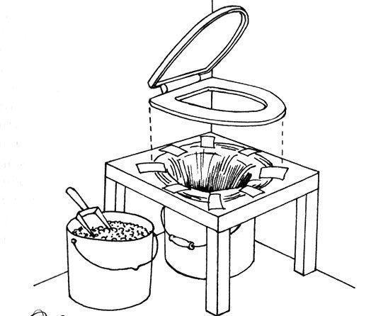 Биотуалет для дачи своими руками: как соорудить самому из подручных материалов