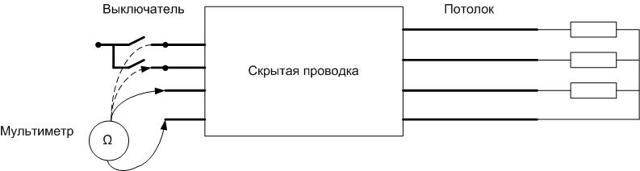 Как подключить люстру к двухклавишному выключателю: подробное описание