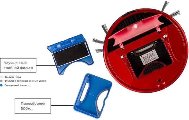 Робот пылесос panda i5: обзор опций, плюсы и минусы и сравнение с конкурентами