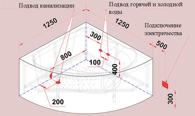 Установка джакузи своими руками: правила и схемы подключения