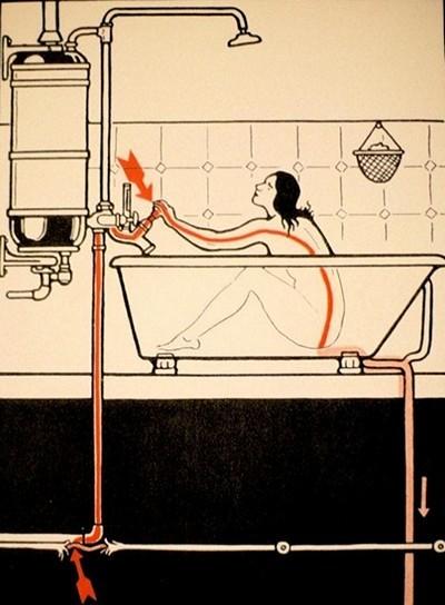 Зачем и как правильно произвести заземление ванны в квартире