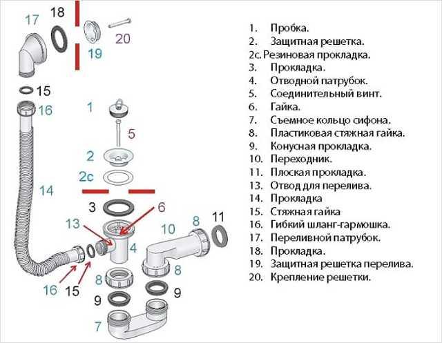 Установка сифона на ванну: как собрать и установить сифон своими руками