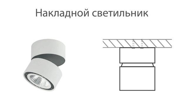 Какими бывают лампочки для точечных светильников: виды, выбор и лучшие марки