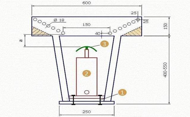 Трубогиб для профильной трубы своими руками: инструктаж по сборке