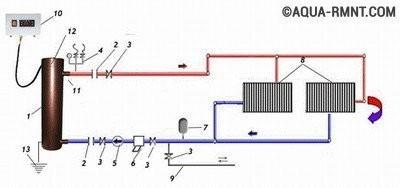 Схемы подключения насоса отопления: варианты и пошаговый инструктаж