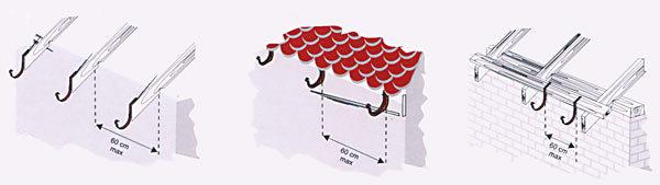 Монтаж металлических водостоков для крыши своими руками
