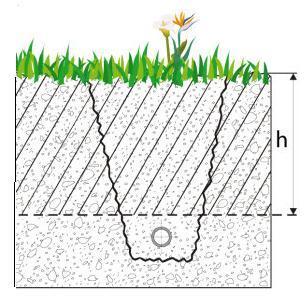 Устройство сливной ямы: схемы, расчет глубины, правила строительства