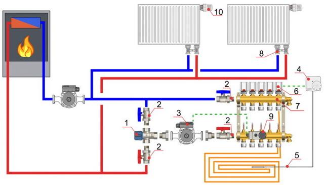 Монтажные схемы укладки теплого водяного пола: проектирование и расчеты