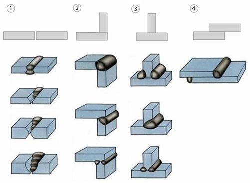 Как варить вертикальный и горизонтальный швы электросваркой