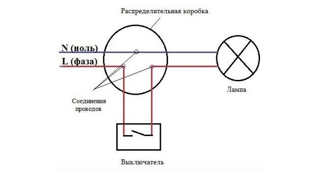 Как подключить лампочку через выключатель: схемы и инструкции
