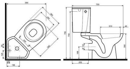 Угловой унитаз с бачком: плюсы и минусы, схема и особенности установки