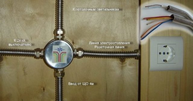 Кабель канал для электропроводки: виды приспособлений для прокладки