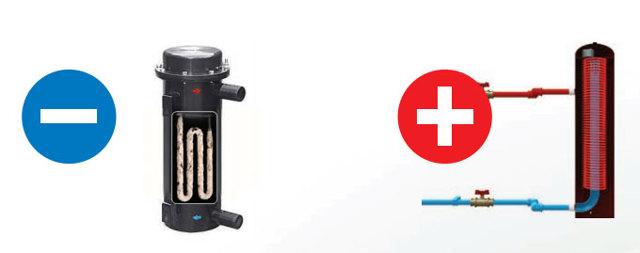 Индукционный котел отопления: устройство, виды, достоинства и недостатки