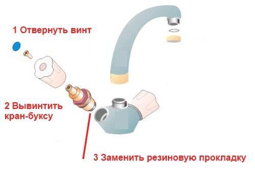 Как отремонтировать шаровый смеситель: обзор частых поломок и методов их устранения
