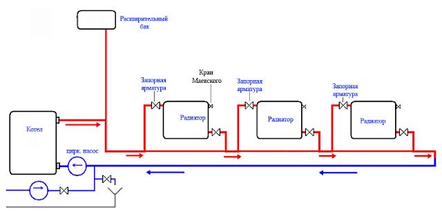 Гидравлический расчет системы отопления и расчет по площади