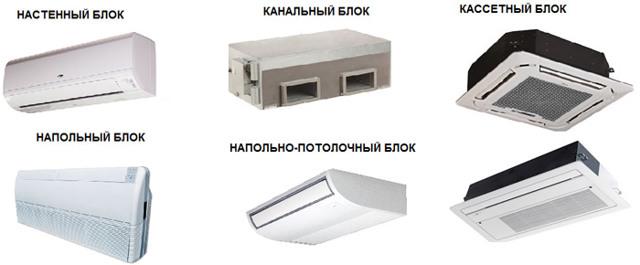 Стандартные размеры кондиционеров: габариты внешнего и внутреннего блока