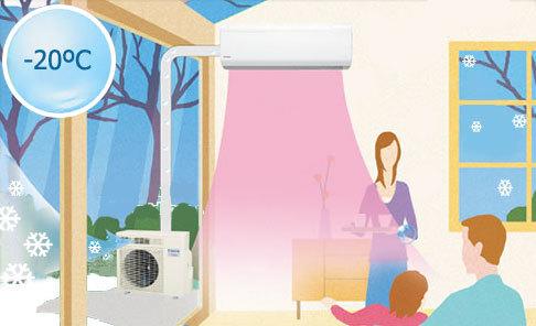 Как включить на кондиционере теплый воздух? Руководство по включению сплит-системы на обогрев