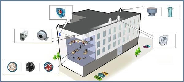 Вентиляция и кондиционирование для медицинских учреждений: нормы и требования к обустройству вентиляции
