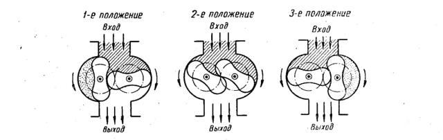 Что делать, если газовый счетчик скрипит при работе: причины шума и способы их устранения