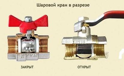 Газовые краны: разновидности, основные характеристики и особенности выбора