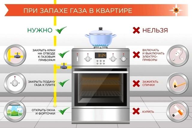 Как выключить газовый котел на консервацию: пошаговые правила и требования безопасности