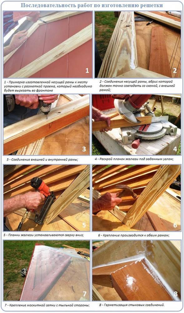 Вентиляция мансарды в частном доме: как сделать вентиляцию через фронтоны и слуховые окна
