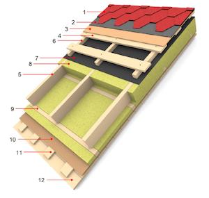 Вентиляция кровли из мягкой черепицы: правила проектирования и обустройства