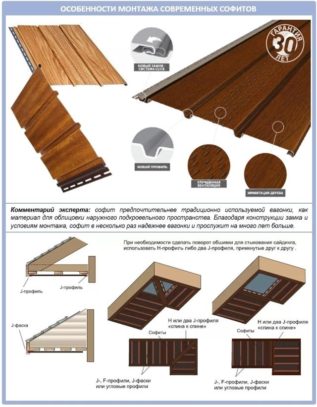 Как сделать вентиляционный короб на крышу: пошаговый инструктаж по обустройству