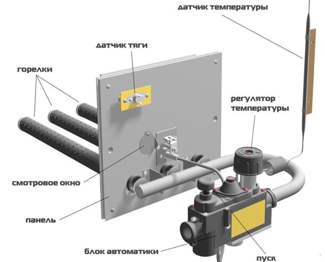 Виды газовых горелок для печей отопления и обзор технологии установки горелки в печь