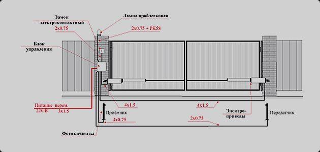 Установка распашных ворот: как выбрать и установить ворота и тонкости настройки автоматики