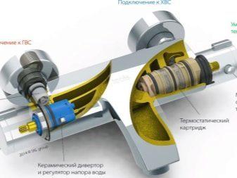 Термостатический смеситель: виды, обзор моделей, как выбрать смеситель с термостатом