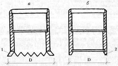 Скважина на даче своими руками: как пробурить и обустроить самостоятельно