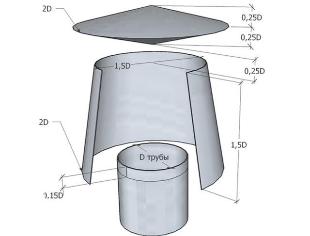 Вентилятор в дымоход для улучшения тяги: виды устройств и инструктаж по врезке