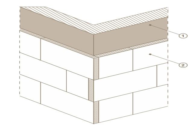 Технология утепления стен: пошаговая инструкция, особенности использования пенопласта, минваты, пробковых панелей и штукатурки