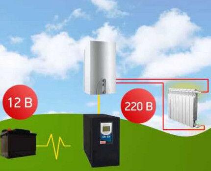 Бензогенератор для газового котла: виды, критерии выбора и правила подключения