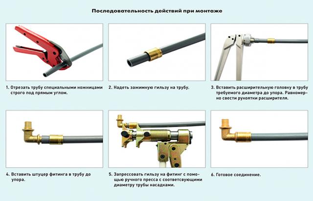 Полимерные трубы водоснабжения: что это, характеристика, особенности сварочных работ, разновидности, советы по монтажу